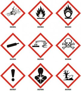 WHMIS Workplace Hazard Symbols - Safety - Product Categories